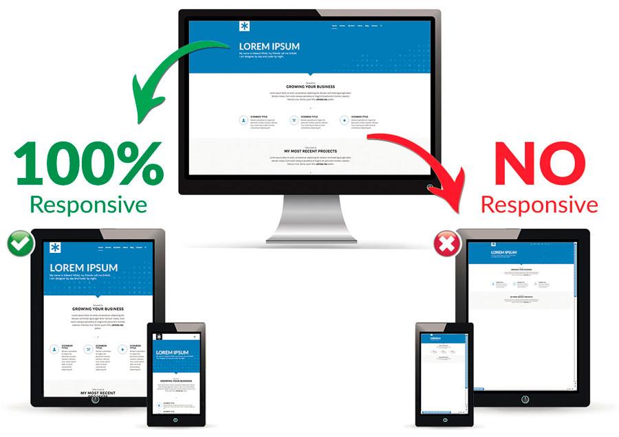 differenza fra responsive e non responsive